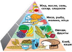 можно ли есть брокколи при холецистите